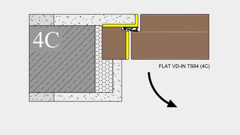 Wandbündige Zarge 4C Flat