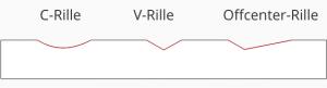 Rillenschliff Rillenarten