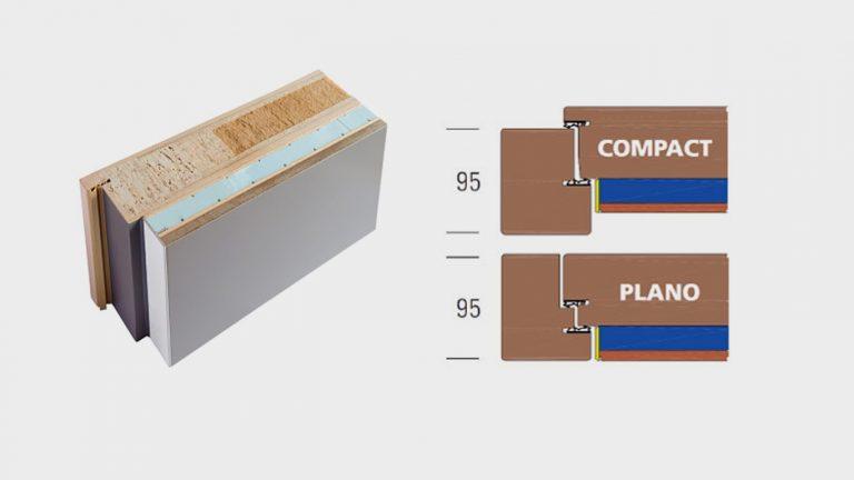 THERMO-PASSIV 95 COMPACT/PLANO